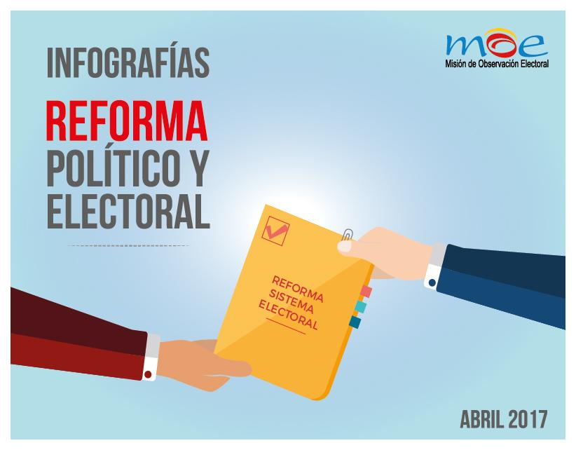 Infografias Reforma Política y Electoral