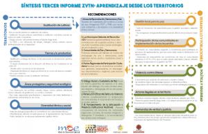 Infografía recomendaciones observación XVTN