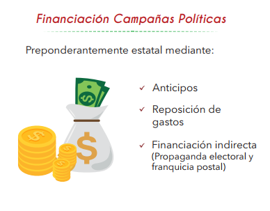 Financiación Política