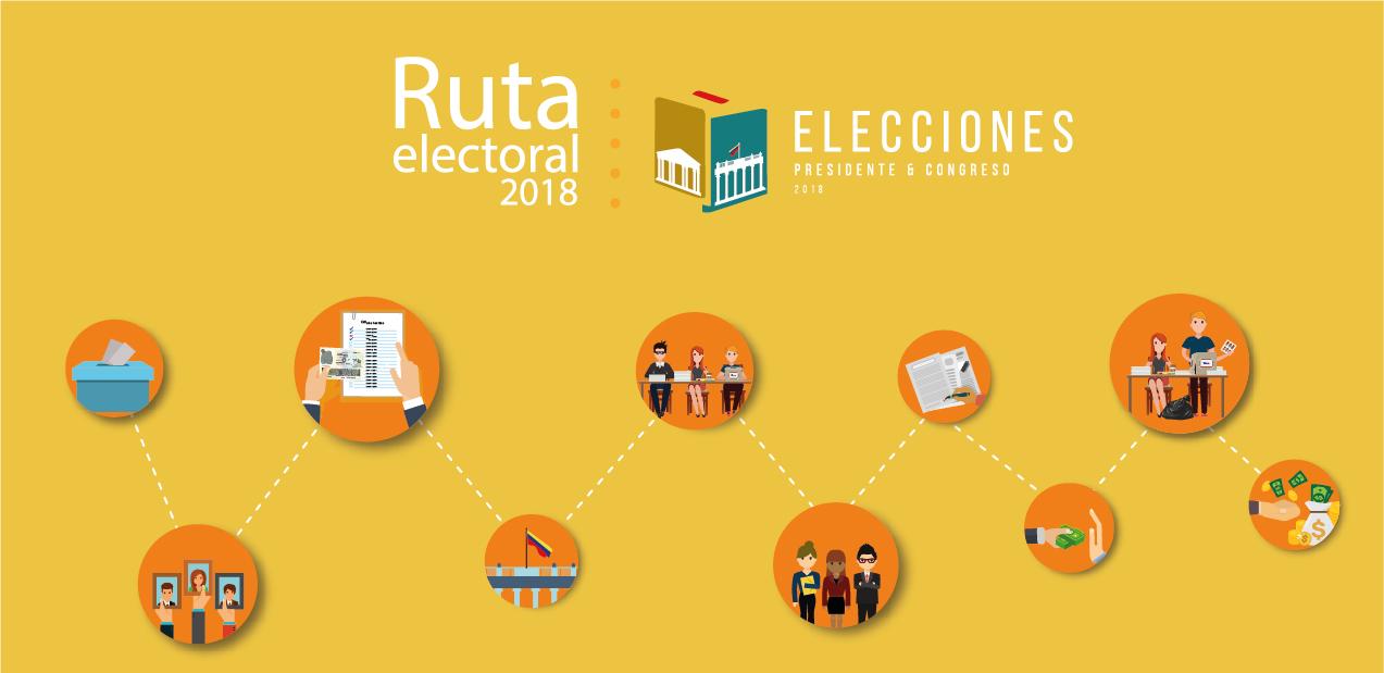 Ruta Electoral 2018