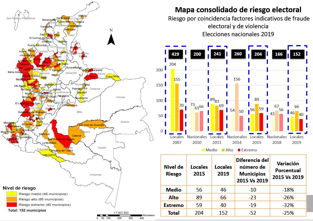 Mapa consolidado de riesgo electoral 2019