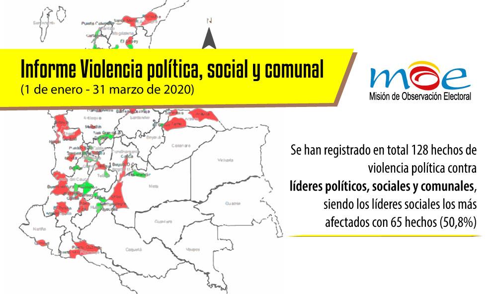 Informe violencia política marzo